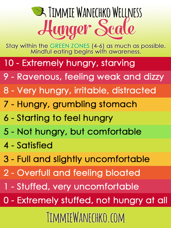 The Hunger Scale Download